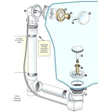 tub waste and overflow kit cable drain
