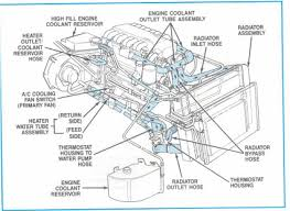 small block chevy coolant flow diagram small image small block chevy water flow diagram small image on small block chevy coolant flow