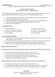 Functional Resume Examples 2015 - April.onthemarch.co