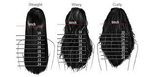 Straight Hair Length Chart Hair Length Chart Virgin Hair Extensions Lace Wigs