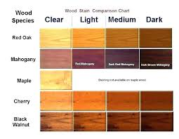 Light Wood Stain Colors Different Color Wood Stains Water