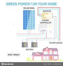 solar wiring diagram inspirational diy panel system throughout