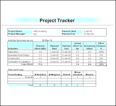 Project Tracking Spreadsheet Excel Free Project Cost Calculator Great Google Docs Project Management