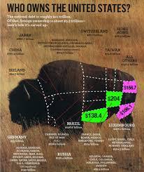 Buffalo Cuts Chart