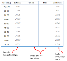 How To Create A Pyramid Chart In Excel Simple 8 Steps To Create A Population Pyramid Chart In Excel