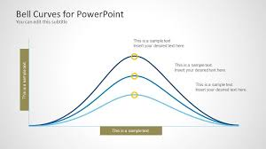How To Make A Bell Curve Chart In Excel Bell Curve For Powerpoint