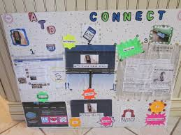 poster for school project cool poster board project ideas final dma homes 60871