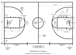 basketball court with stencils layouts