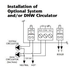 grundfos motor wiring diagram grundfos image grundfos pump wiring diagram grundfos image about wiring on grundfos motor wiring diagram
