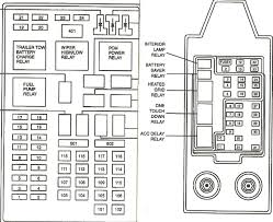 7 3 powerstroke wiring diagram inside 2000 ford excursion wiring 2001 ford excursion fuse box diagram at Ford Excursion Fuse Box