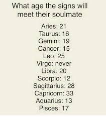 Zodiac Soulmates Chart What Age The Signs Will Meet Their Soulmate Aries 21 Taurus