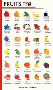 Best 25 Korean English Ideas On Pinterest Korean Language