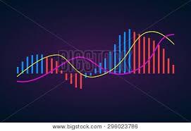 Free Macd Charts Macd Indicator Vector Photo Free Trial Bigstock