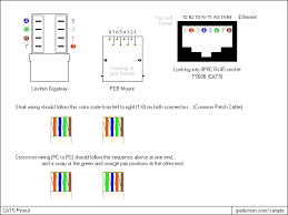 cat 5 wiring diagram wiring diagram and schematic design cat6 wiring diagram rj45 schematics and diagrams