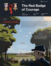 stephen crane the red badge of courage essay ibs summary crane  the red badge of courage thumbnail