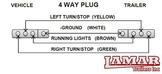 utility trailer wiring diagram