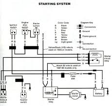 gen 1 electrical battery is fine page 2 kawasaki klr 650 forum 2009 Klr 650 Wiring Diagram the starter circuit relay picks up its ground from either the starter lockout (\