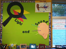 Be The Light Bulletin Board Light And Sound Bulletin Board Fourth Grade Science