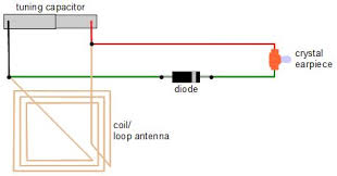 portable crystal radio using a loop antenna circuit diagram for a loop antenna crystal radio