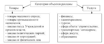 Курсовая Психологические аспекты рекламной деятельности на  Курсовая Психологические аспекты рекламной деятельности на примере ночного клуба