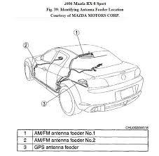 2006 mazda rx8 wiring diagram wiring diagram shrutiradio rx8 engine bay diagram at 2006 Mazda Rx 8 Wiring Diagram