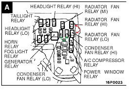 1997 eclipse fuse diagram 1997 wiring diagrams