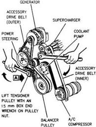 2005 pontiac boneville belt diagram fixya from autozone com