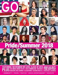 Top 100 lesbians activists