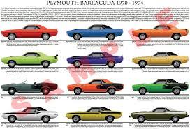 Plymouth Barracuda Model Chart Poster 1970 1974 Hemi Aar