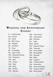 wedding giftview wedding anniversary gift ideas on insram fun wedding wedding anniversary 1 year wedding anniversary