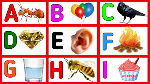 The phonetic spelling of the individual letters uses the international phonetic alphabet (ipa), which enables us to represent the sounds of a language more. A For Ant Alphabet In Hindi Abcd Phonics Songs Abc Song English Vernamala A For Apple
