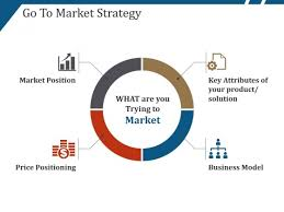 Go To Market Strategy Template 4 Ppt Powerpoint Presentation Model