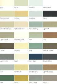 Aqua Mix Grout Colorant Color Chart Grout Coloring The Difference Between Color Sealing Grout