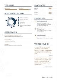 resume creator cover letter and resume samples by industry resume creator resume builder resume builder resume genius examples of resumes by enhancv