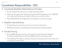 Arizona Medicaid School Based Claiming Regional Information Sessions