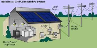 circuit diagram of solar power system circuit solar roof top suryodaya on circuit diagram of solar power system