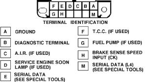 quad4 ecu fault codes gm aldl connector