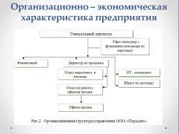 Заказать помощь в написании диссертации в Ульяновске консультация  Заказать помощь в написании диссертации в Ульяновске консультация в написании качественных диссертаций