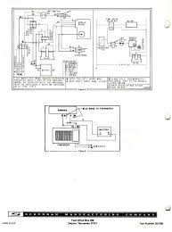 coleman gas furnace wiring coleman automotive wiring diagrams furnace wiring schematic we