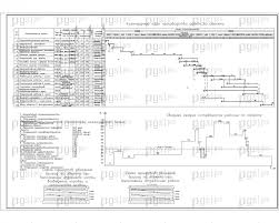 Скачать бесплатно дипломный проект ПГС Диплом № Торговый  Календарный план строительства jpg