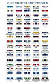 Us Air Force Medals Order Of Precedence Chart U S Air Force Ribbons Order Of Procedence Tap The Link