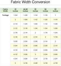 Sewing Measurement Conversion Chart Fabric Width Conversion Chart Adobe Printable Sewing