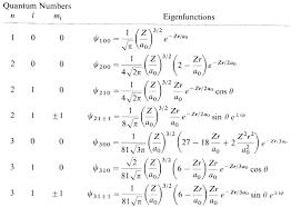 some more quantum mechanics