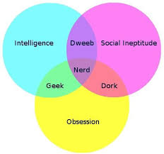 Girl Venn Diagram Nerd Venn Diagram Geek Dork Or Dweeb Be Still My Little