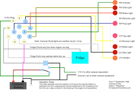 wiring diagram for car to trailer refrence car trailer wiring ve wiring diagram wiring diagram for car to trailer refrence car trailer wiring diagram wiring diagram caravan wiring 2