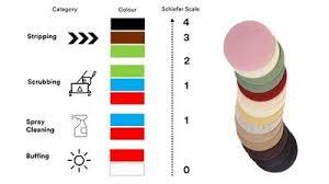 Scotch Brite Pad Colors Cti