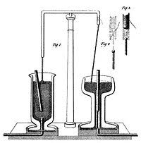 first electric motor. Delighful Motor Early Motorsedit Throughout First Electric Motor T