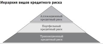 Скачать Кредитоспособность малого Предприятия курсовая Кредитоспособность малого предприятия курсовая подробнее