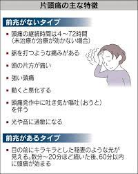 偏 頭痛 と は