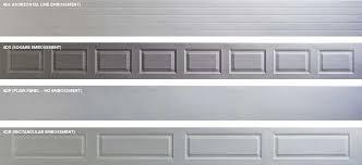panel design options